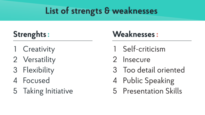 Strengths-and-Weaknesses-for-Job-Interviews